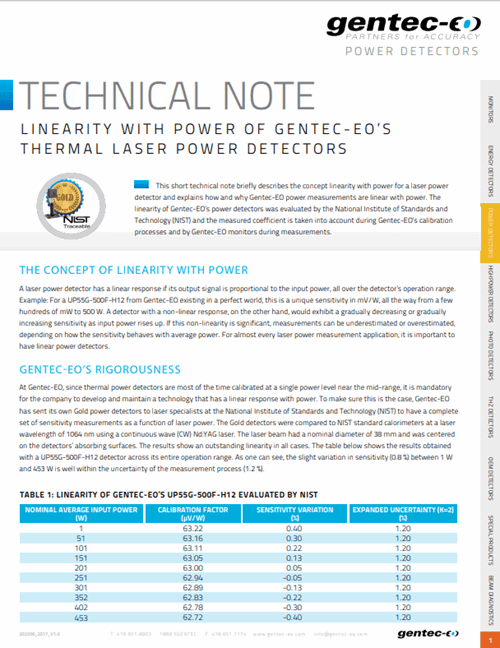 Linearity with power of Gentec-EO's thermal laser power detectors