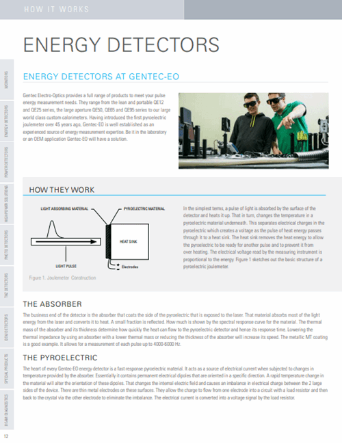 How pyroelectric detectors work